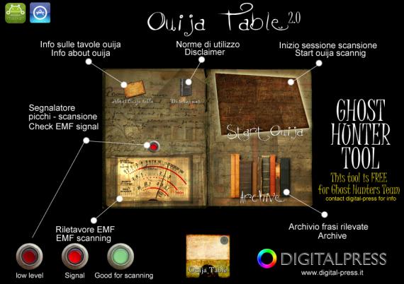 Nuovo aggiornamento per ouija l 39 app del paranormale ipad italia - La tavola ouija funziona ...