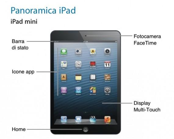 Valigetta trucco manuale ipad for Baffetti mobili