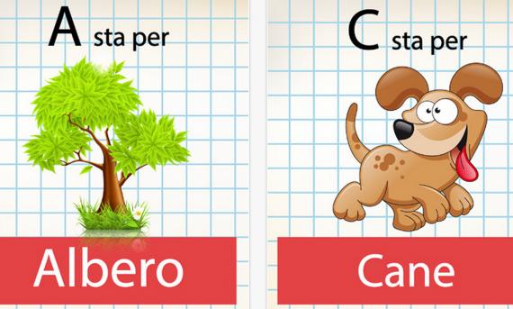 Favorito Impara l'alfabeto: l'app per impararlo tramite il gioco, il  XH97