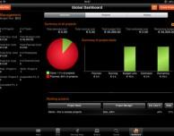 Kiboard, l'app per chi fa business
