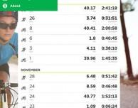 Collega l'iPad agli orologi TomTom con l'app MySports