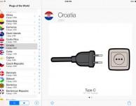 Plugs of the World: le prese elettriche dei vari paesi