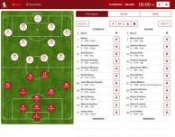 LFScouting, l'app per gli osservatori e professionisti del calcio