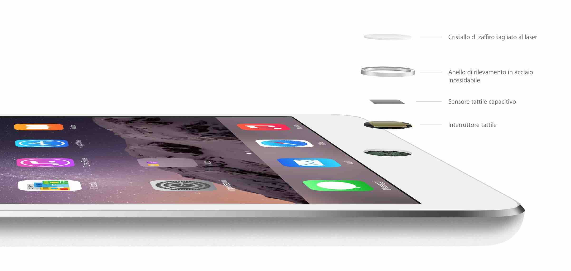 how to get touch id on ipad mini 2
