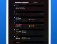 Omnistat: tutte le informazioni riguardanti l'iPad nel centro notifiche