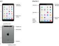CONFERMATO: iPad Air 2 e iPad mini 3 presentati domani e con Touch ID