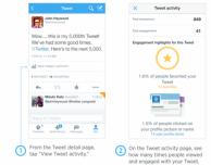 Gli Analytics di Twitter arrivano anche su iPad
