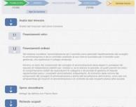 CDA, l'app per gestire i Consigli di Amministrazione