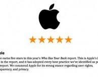 Apple riceve un nuovo riconoscimento per il trattamenti dei dati utente