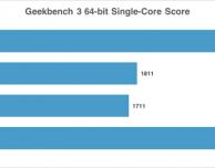 iPad Pro è il più veloce iPad di sempre, lo confermano i benchmarks