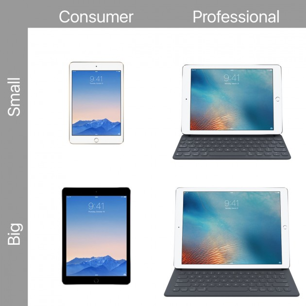 ipad-simplified-product-grid3