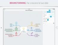 Crea mappe mentali con MindNode, ora in offerta gratuita