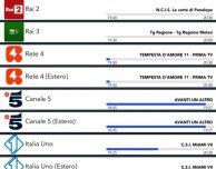Giveaway Of The Week: 5 copie gratuite per TV Italia PRO Guide [CODICI UTILIZZATI CORRETTAMENTE]