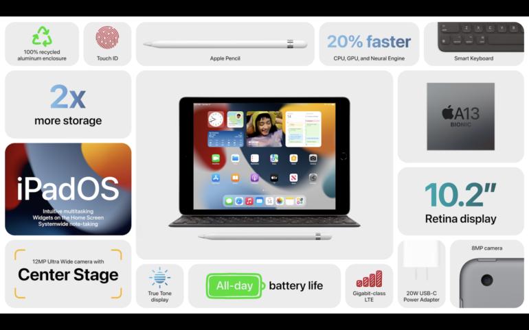 Apple presentato evento